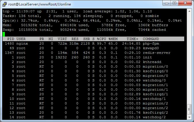 本地centos虚拟机处理json并插入mysql的资源暂用情况