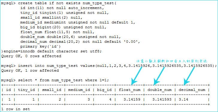数字类型MySQL建表测试