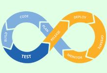 DevOps漫谈之二:PHP项目中应用CI/CD的思考
